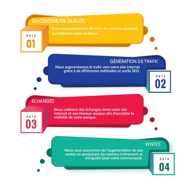 stratégie de communication digitale, seo, service, agence de communication, marketing digital, agence de marketing digital, agence de marketing digital paris